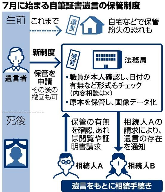 20200628-00000003-asahi-000-5-view.jpg