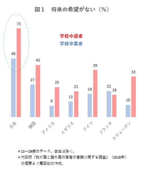 data210818-chart02.jpg